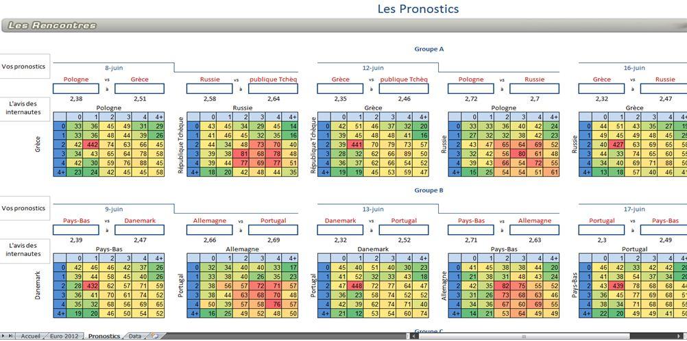 Calendrier Des Match Euro.Tableau Euro 2012 Calendrier Des Matchs Resultats Et